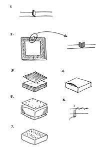 Handy woman: simple box floor cushion
