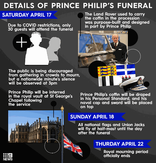 Some details around Prince Philip's funeral have been announced.