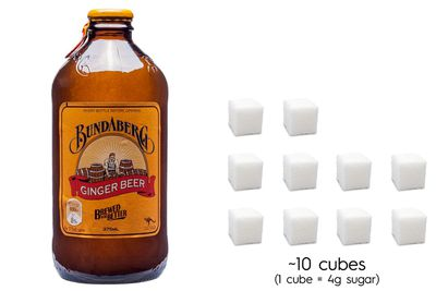 Bundaberg Ginger Beer: 40.5g sugar per 375ml bottle