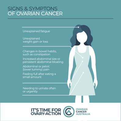 Symptoms of ovarian cancer.