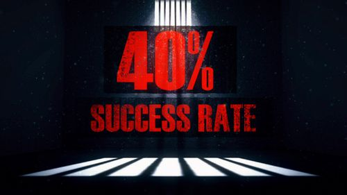 Drug court programs have a 40 percent success rate.