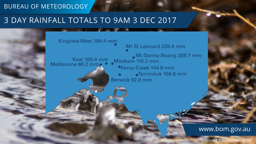 The North East and North Central districts generally recorded the heaviest falls. (BoM)