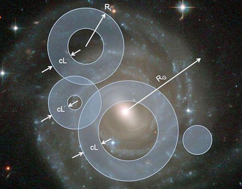 A model of signal spread. (arXiv.org)