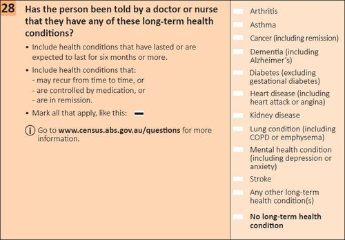 An image of Question 28 - one of the new questions on the Census - which asks Australians about long-term health conditions.