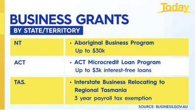The grants available in Northern Territory, Australian Capital Territory and Tasmania.