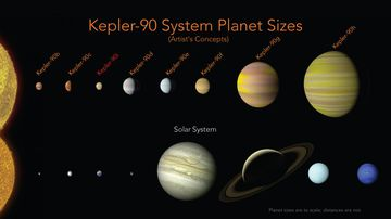 NASA robots discover new planet in mirror solar system
