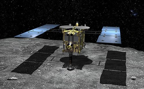 Hayabusa2 landing on the asteroid Ryugu