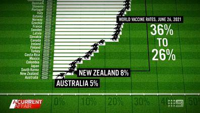 What the world says about Australia's handling of coronavirus.