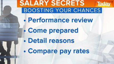 Follow this checklist before asking for a pay rise.