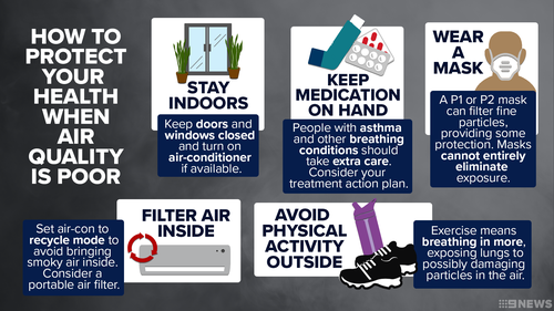 How to protect yourself during poor air quality conditions.