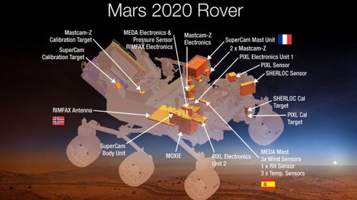 Seven extraordinary experiments to unlock man's mission to Mars