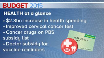 BUDGET 2015: Improved cervical cancer test to be rolled out for women