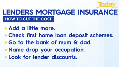 Cutting the cost of lenders mortgage insurance.