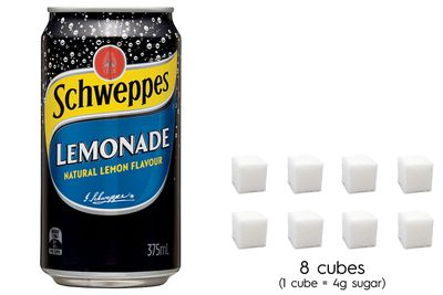 Schweppes lemonade: 32.3g sugar per 375ml can