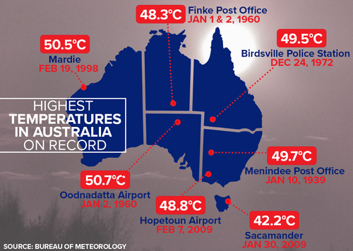 Australia heatwave weather