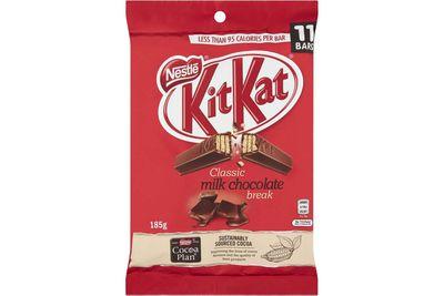 Fun-size Kit Kat: More than 2 teaspoons of sugar