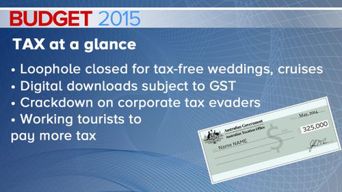 BUDGET 2015: Tax dodgers targeted in widespread crackdown