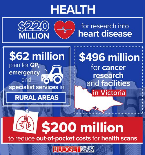 The key health numbers