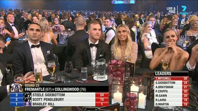 AFL: Hawthorn Hawks' Tom Mitchell wins 2018 Brownlow Medal