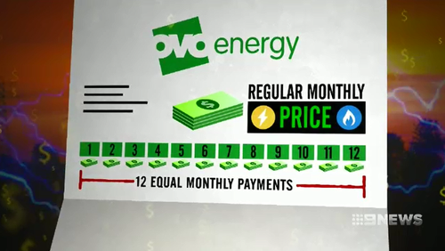 OVO Energy, a UK based retailer, is now available to NSW households. It works on a bill smoothing model, which predicts energy costs, and splits bills into a regular monthly price.