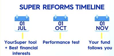 Super reforms timeline.