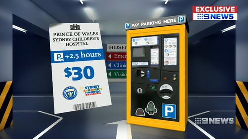 The Prince of Wales Hospital and the Sydney Children's Hospital are currently charging the most for a day's car parking, with $30 fees for its visitors.