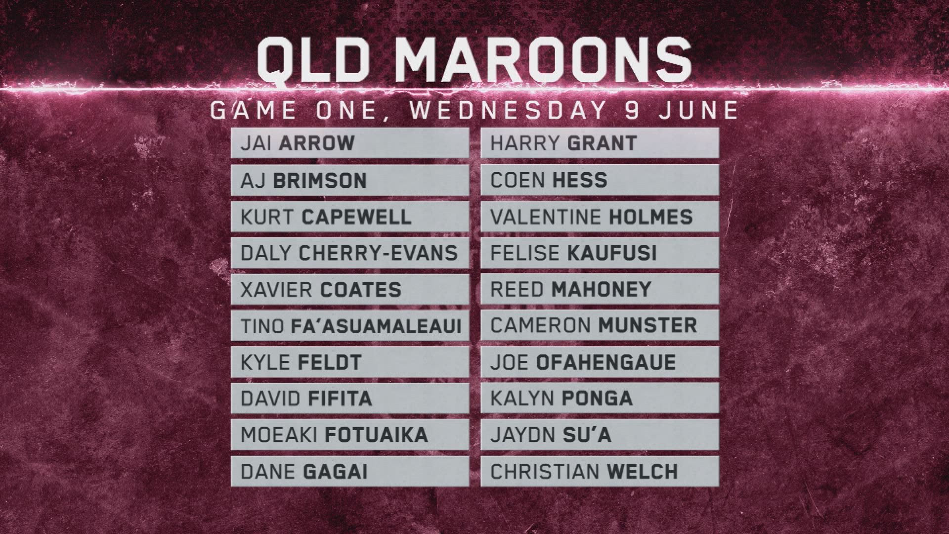 Queensland Maroons name 20-man squad riddled with question marks for State of Origin I