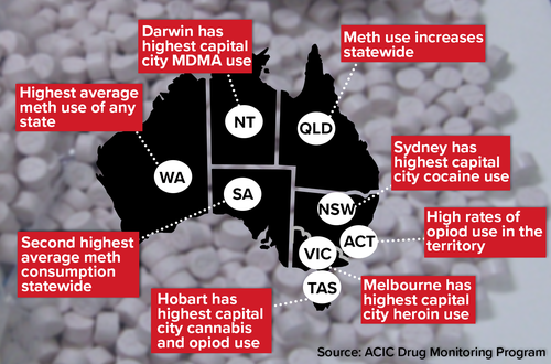 Drug use around Australia.