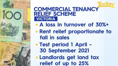 Victoria's Commercial Tenancy Relief Scheme.