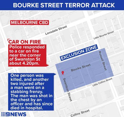 A map of Melbourne CBD