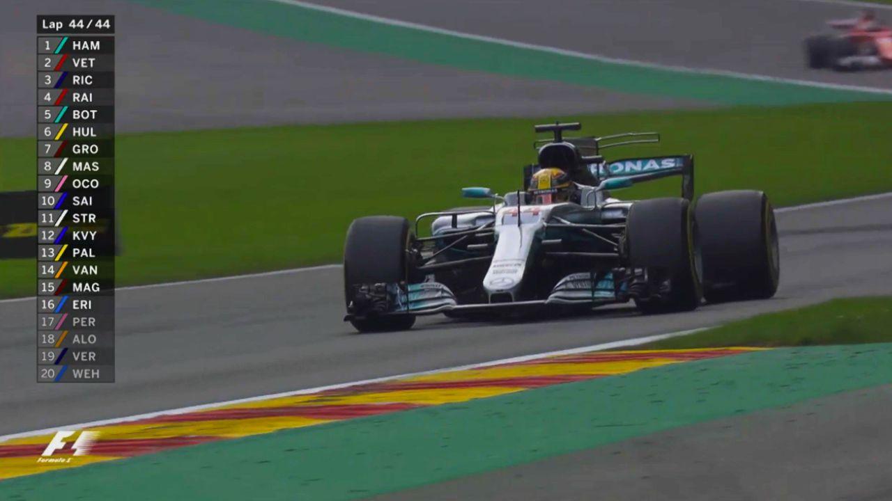 Hamilton holds off Vettel to win Belgian GP