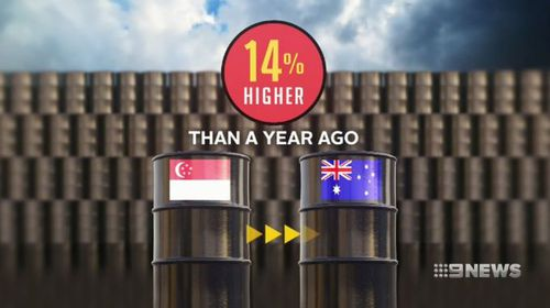 The price of fuel coming from Singapore, where Australian fuel is refined, has jumped by 14 percent from last year. (9NEWS)