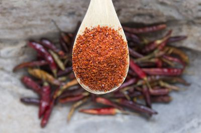 <strong>Cayenne pepper</strong>