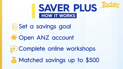 How Saver Plus works.