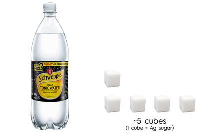Schweppes tonic water: 21.5 sugar per 250ml serve (1 cup)