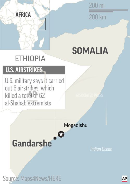 The US military said it conducted six airstrikes which killed 62 extremists in Somalia.