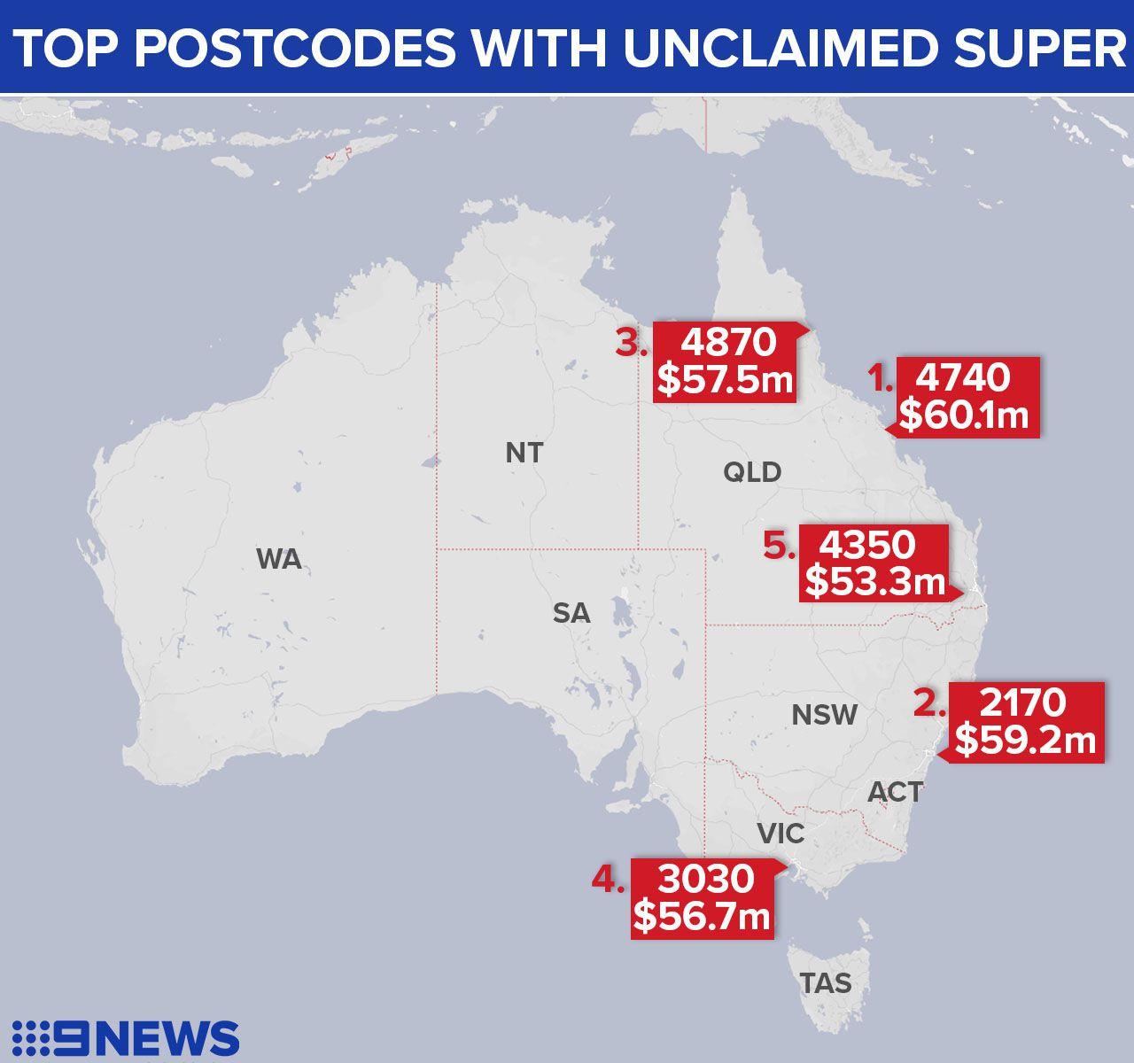Australians have 'lost' $17 5b in super