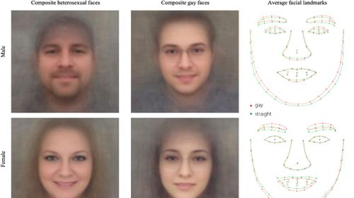 Controversy after study claims to have developed bot which can identify gay faces