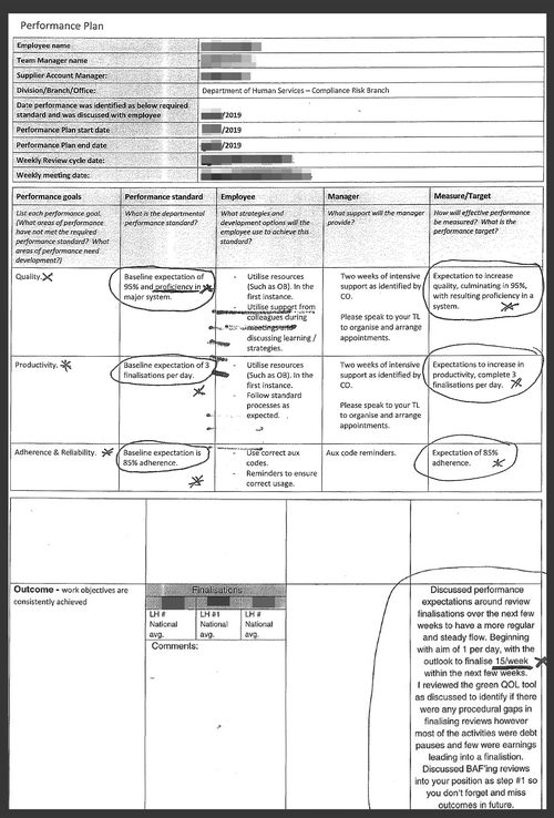 Documents from a former Centrelink compliance officer's performance review, which state the debt finalisation targets she was required to meet.