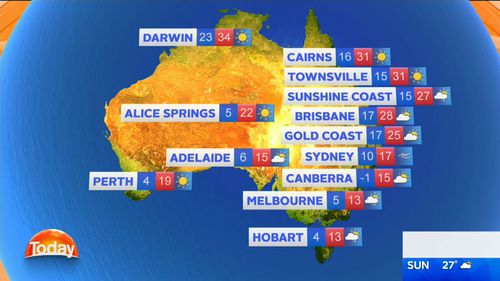 The mercury has plummeted up to 10 degrees below average across southern Australia as a strong front moved across the region.