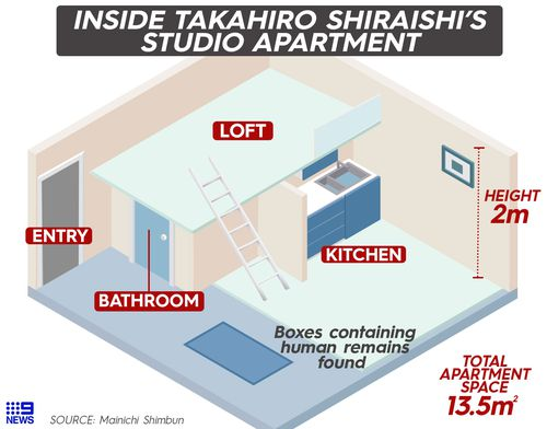 Police discovered nine dismembered bodies in boxes inside Takahiro Shiraishi's Kanagawa Prefecture apartment.