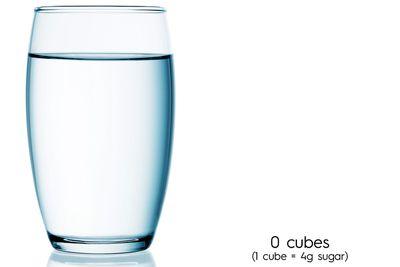 Water: Zero sugar