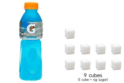 Gatorade: 36g sugar per 600ml bottle