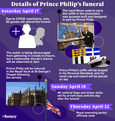 The key details of Prince Philip's funeral on Saturday April 17.