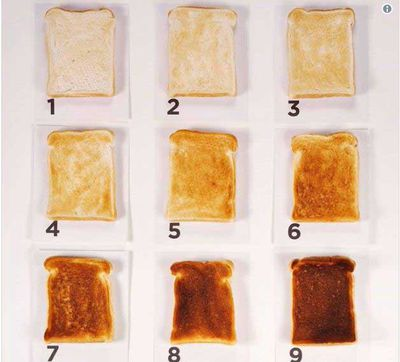 Burnt toast scale divides the internet