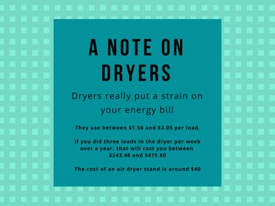 <strong>Drying clothes can cost you</strong>
