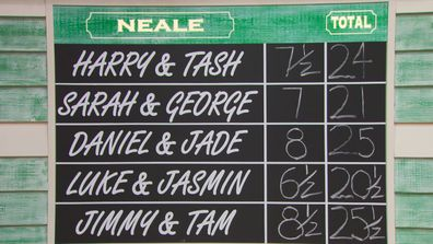The final scoreboard with Jimmy and Tam taking the win as Luke and Jasmin come last.