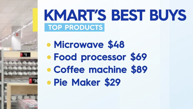 Kmarts top products according to CHOICE.