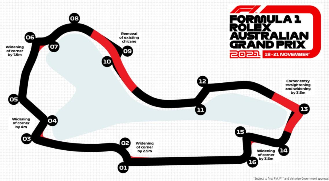 Daniel Ricciardo, F1 drivers consulted in Albert Park Circuit alterations
