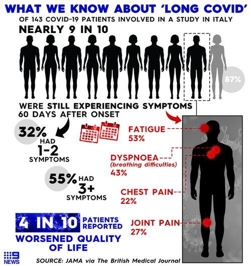 Algunos de los síntomas comunes de